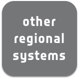 Other Regional Systems