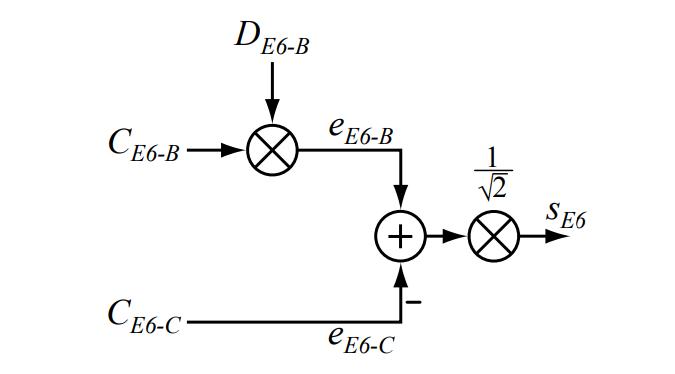 Galileo Signal Plan - Navipedia