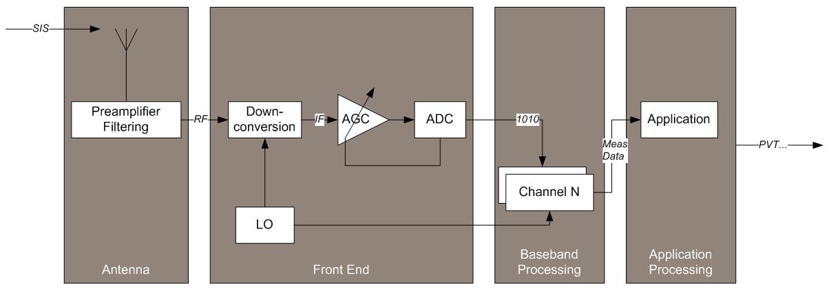 Miraculous System Design Details Navipedia Wiring Database Denligelartorg