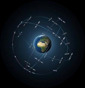 GSSC Navigation